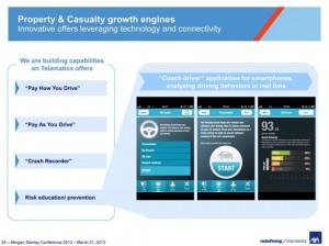 Axa développe application 'smart driver' pour améliorer votre conduite